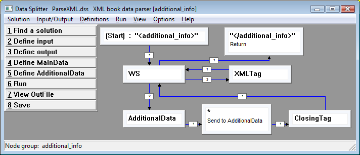 screen shot: XML parser - general-purpose tag parser